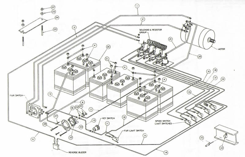 wiring diagram for 36v golf cart everything wiring diagram Ezgo 36 Volt Forward Reverse Wiring Diagram
