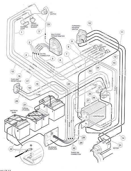 88 Club Car 36 Wiring Diagram