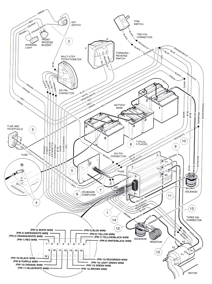 [DIAGRAM_09CH]  CLUB CAR SCHEMATICS | 03 Club Car Wiring Diagram |  | gaminde.net