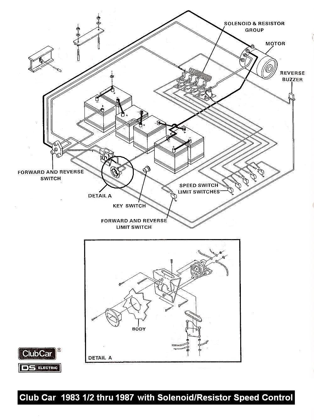 36 volt solenoid wiring diagram list of schematic circuit diagram Club Car Golf Cart Diagram