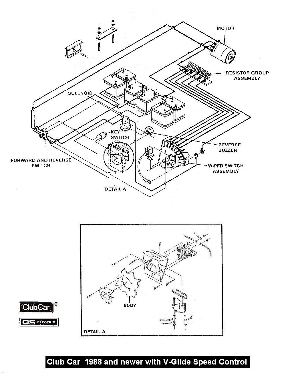 CLUB CAR SCHEMATICS | Wiring Diagram For 1999 Yamaha Electric 48 Volt Golf Cart |  | gaminde.net