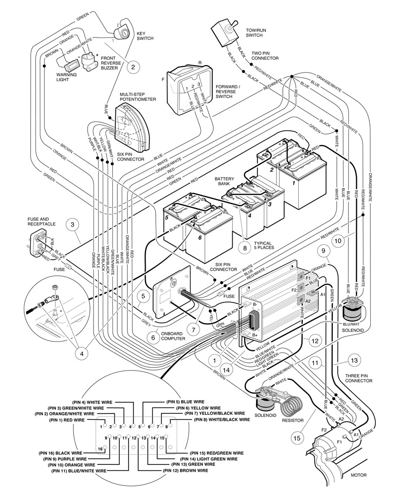 club car schematics Club Car Manual Wire Diagrams